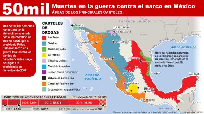 Les cartels au Mexique