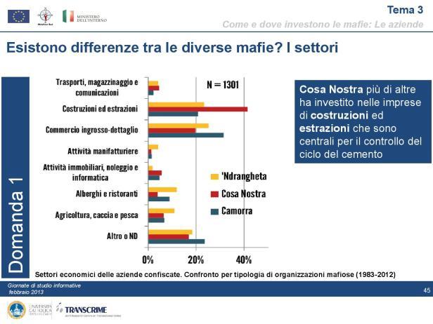 pon-presentazione_linea-1_gli-investimenti_delle_mafie-page-045