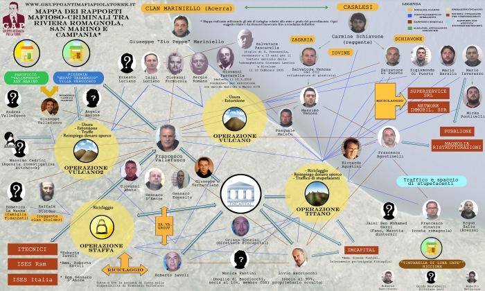 Mappa rapporti criminali Romagna_SanMarino_Marche